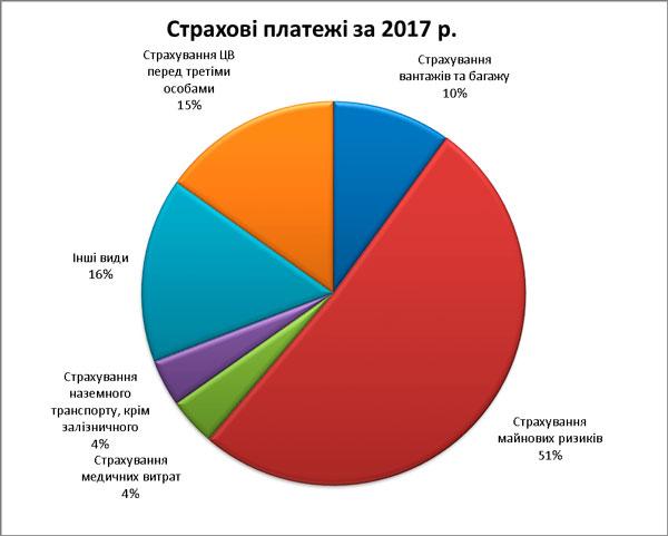 СК «Альянс» на 100n%